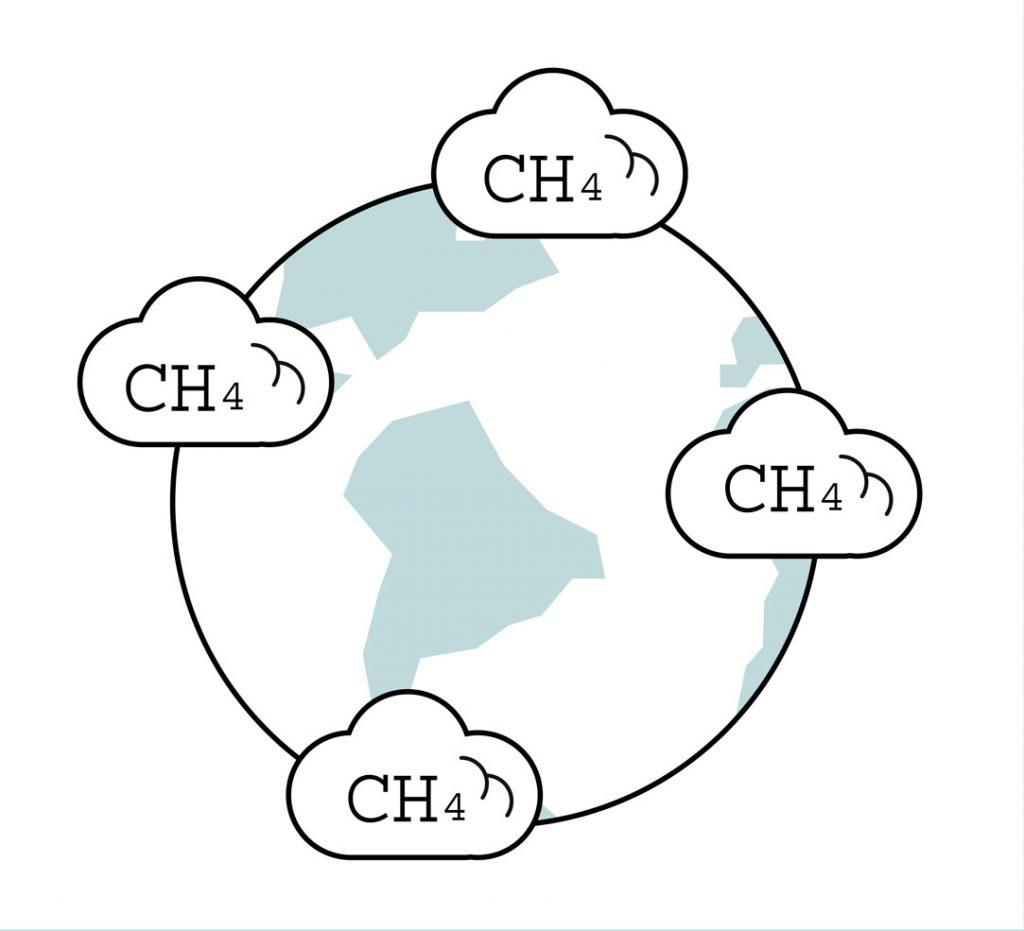 methane-1