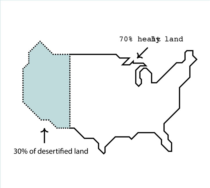 desertification-p10